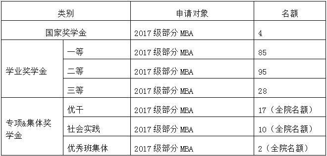 大奖娱乐最新官网下载地址