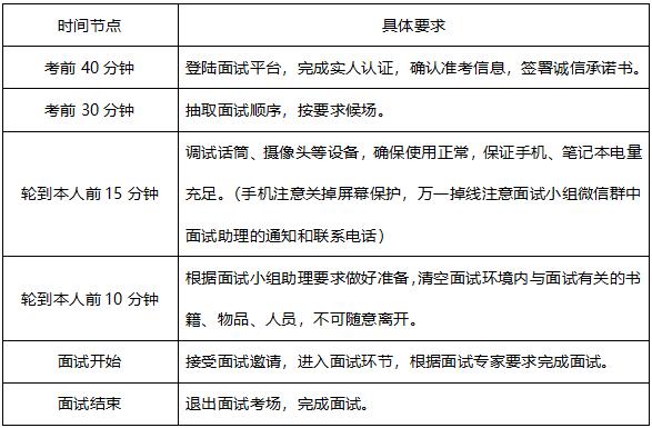 2021年湖南大学非全日制MBA/EMBA提前批面试(第二批)报名通知_河海大学研究生
