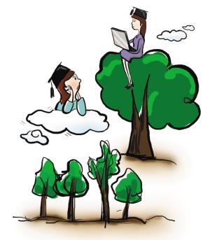 政府扶持大学生创业的相关政策